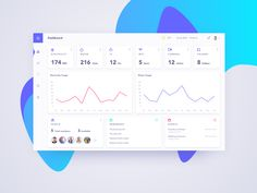 Daily UI Challenge - Home Monitoring Dashboard by Udara - Dribbble Dashboard Reports, Sales Dashboard, Dashboard Ui, Dashboard Design, Ui Ux Design, Flat Web Design, Ui Web, Web Design Inspiration, Material Design