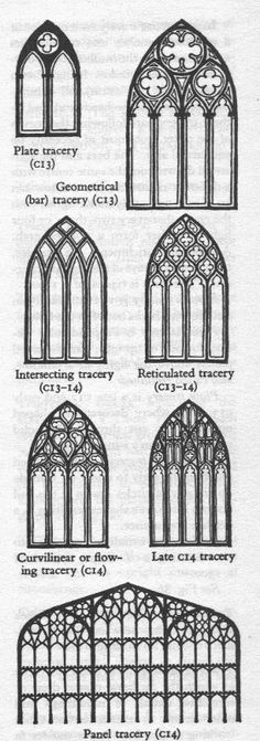 gothic architecture Tracery is the ornamental intersecting work in the upper part of a window, screen, or panel, or used decoratively in blank arches and vaults. The earliest use of the term is traced to the seventeen. Sacred Architecture, Architecture Drawings, Architecture Details, House Architecture, Gothic Architecture Features, Drawings Of Buildings, Gothic Buildings, Architecture Religieuse, Medieval