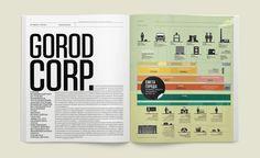 Infographic - Secret Firmy Magazine