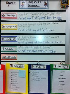 Common board configuration that will list daily objectives and essential questions. Along the bottom is vocabulary for the units they are studying.