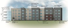 A $14.1 million housing development is coming to Wellington Street in downtown Traverse City – one of several rental projects on the horizon in or around the downtown area. Woda Cooper Companies – formerly the Woda Group, the development group behind Brookside Commons and Boardman Lake Apartments in Traverse City – was approved this month ... Senior Apartments, Mix Use Building, Mixed Use Development, Precast Concrete, Brick Facade, Traverse City, Affordable Housing, Great Lakes, Metal Roof