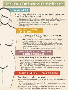 Left Vs Right Back Amp Abdominal Pain In Women Health