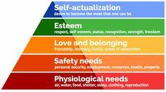 هرم ماسلو Maslow's Hierarchy - ADVISOR CS