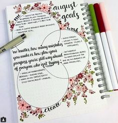 Bullet journal collection ideas pretty goals page