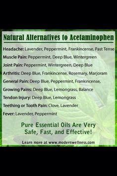 Tylenol alternatives