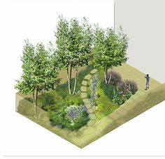 Rain Garden Design cross section Chicago Urban Rain Garden Design By Falon Land Studio Wwwfalonlandcom