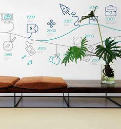 Office wall decor Office wall decor design