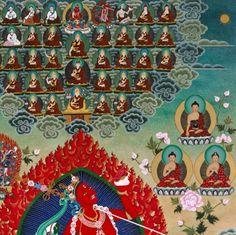 Tantric Buddhism. Varjayana.
