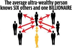 In this #blog post i'm going to reveal you several #ultrawealthy #statistics & #strategies, as well as my sources to start following the right people when it comes to building or expanding your #wealth taking as less risk as possible.