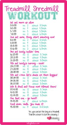 Blogilates — treadmill shredmill workout