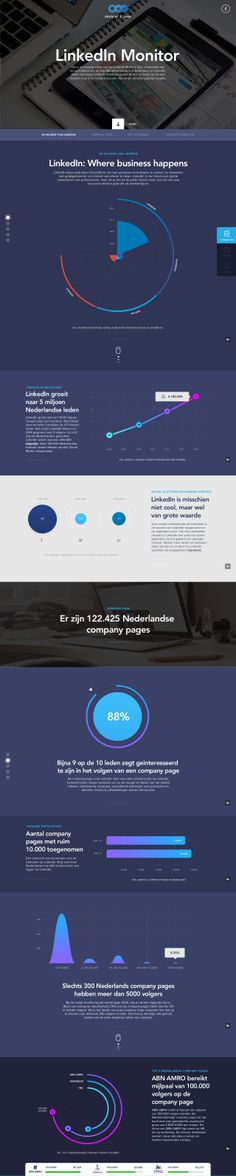 Very slick one pager for the 'LinkedIn Monitor' - a study into the Dutch Top-100 Brands and their presence on LinkedIn. The informational site features some beautiful interactive infographics in a consistent purple and blue color scheme.
