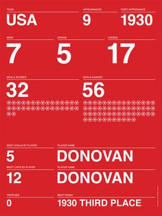 The Best And Worst Design Of The 2014 World Cup | Co.Design | business + design