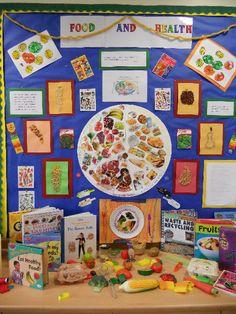 Food and Health classroom display photo - Photo gallery - SparkleBox Class Displays, School Displays, Classroom Displays, Classroom Themes, Photo Displays, School Themes, Preschool Classroom, In Kindergarten, Preschool Activities