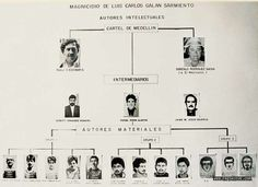 Escobar's lieutenants and Soldiers