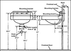 Image result for toilet plumbing rough in dimensions