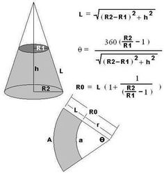 Design template for conical tube ? Geometry Formulas, Physics Formulas, Physics And Mathematics, Maths Solutions, Math Notes, Math Vocabulary, Calculus, Technical Drawing, Mechanical Engineering