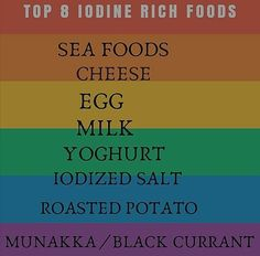 Top 8 Iodine Rich Foods  |World Iodine Deficiency Day -21 October Iodine Rich Foods, Iodine Deficiency, October, Health Fitness, Top, Spinning Top, Fitness, Crop Shirt, Health And Fitness
