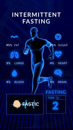 Get your body in Top shape 💪with the new Fastic intermittent fasting App. Healthy fasting is the new global trend to lose weight and get in shape. Fitness Workout For Women, Fitness Tips, Health Fitness, Workout Men, Men Health, Muscle Fitness, Workout Plans, Gain Muscle, Workout Challenge