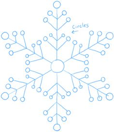 Each snowflake is different, that explains why we are already on our snowflakes drawing tutorial. Below, we will show you how to draw this snowflake with simple to understand instructions. Painting Snowflakes, Paper Snowflakes, Christmas Doodles, Christmas Drawing, Christmas Rock, Christmas Crafts, Xmas, Hilograma Ideas, Cajas Silhouette Cameo