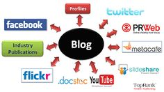 top seo provider provides you various blogs to read http://www.topseoprovider.com/blog