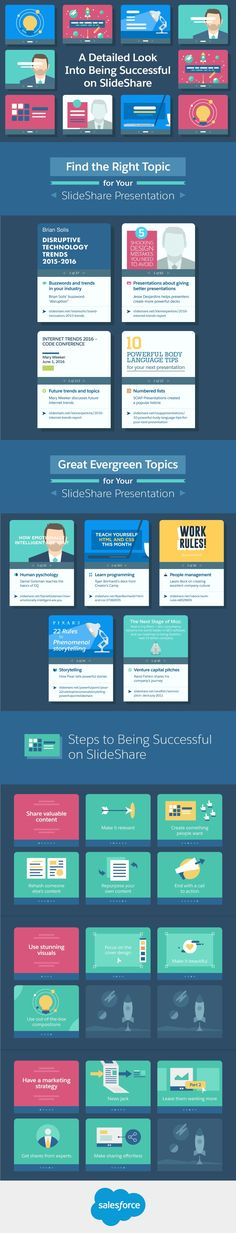 A Detailed Look Into Being Successful on SlideShare [Infographic] | #Successful#SlideShare#Marketing