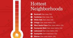 Nine of Redfin's 10 Hottest Neighborhoods of 2018 are in San Jose