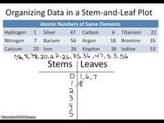 Chapter 4.2 Stem and Leaf Plots (November 18) - YouTube