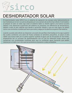 S.I.R.C.O: Deshidratador Solar