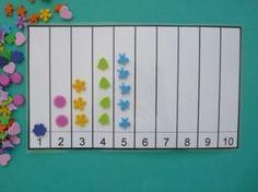 Descargar plantilla  También te puede interesar:   CONTANDO. … Leer más Montessori Activities, Kindergarten Activities, Preschool Activities, Early Years Maths, Teaching Numbers, Math Books, Autism Classroom, Teaching Aids, Math For Kids