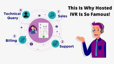 Hosted IVR (interactive voice response) is a cloud telephony technology that allows users to interact with a database through phone keypad or voice commands. Which is mostly used by Cloud Telephony For Startup Companies. Technical Sales, Cloud Based Services, Utility Services, Advertising Services, The Voice, No Response, Clouds, Technology, Teaching