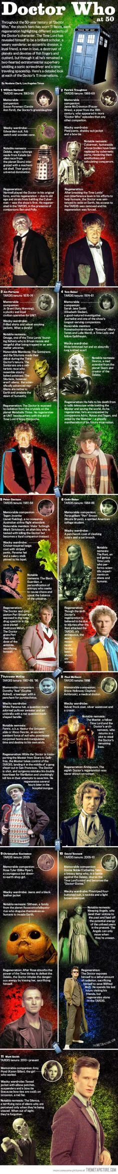 Meet the 11 faces of the Time Lord…