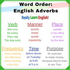In English, we can use adverbs and adverb phrases to make sentences more descriptive. Most adverbs can be placed in different parts of a sentence without changing the meaning of the sentence. Sometimes, placing an adverb in a different part of the sentence adds emphasis to the meaning of the adverb. Adverbs can be placed in three main parts of the sentence. If you have more than one adverb modifying the same word, they should be placed in a specific order. Here are some rules on adverb word…