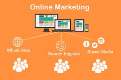 Digital Marketing is basically Internet Marketing. But while everything on the Internet is digital, it's sometimes known as Digital Marketing. Internet Marketing, Online Marketing, Digital Marketing, Search Engine, Social Media, Social Networks, Social Media Tips