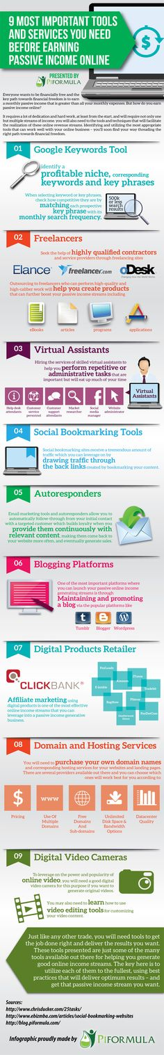 9 Most Important Tools and Services You Need Before Earning Passive Income Online Read more here: http://infographicplace.com/9-most-important-tools-and-services-you-need-before-earning-passive-income-online/
