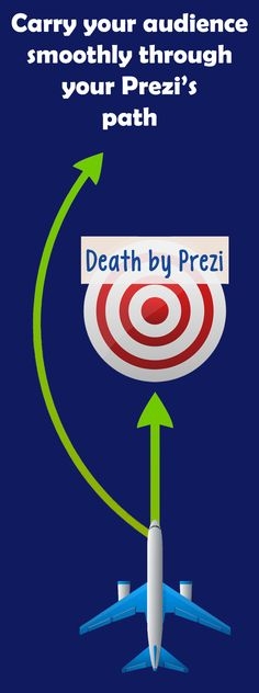 Sometimes Prezi is a killer. Know how to avoid death by Prezi: http://www.youtube.com/watch?v=nEpUPRGON-8