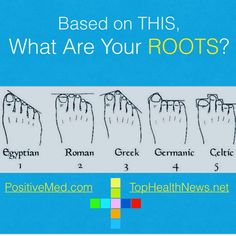 "138 Likes, 25 Comments - PositiveMed (@positivemed) on Instagram: ""Based on this, what are your roots? #quiz #ancestors #genetics #greece #greek #roman #feet #foot…"""