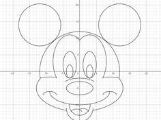 conics face project equations
