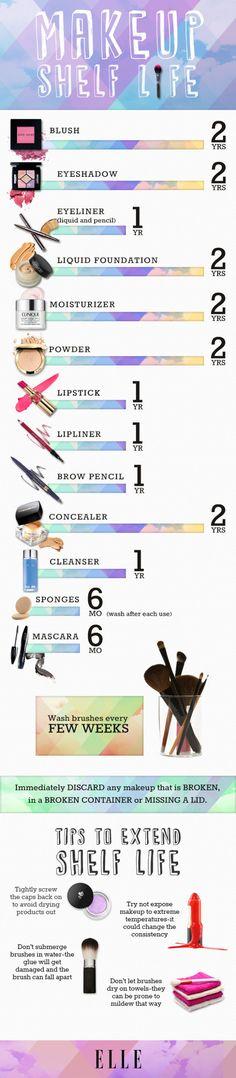 When Should You Throw Out Your Makeup? Bobbi Brown Breaks It Down  - ELLE.com