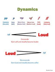Music Dynamics - Free Printable on TeachersPayTeachers Tin Whistle and Orchestra for CC