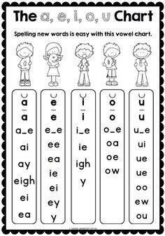 Help with vowel sounds. Phonics Rules, Spelling Rules, Phonics Words, Teaching Phonics, Phonics Activities, Reading Activities, Reading Skills, Teaching Reading, Teaching Resources