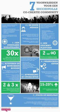 7 voorwaarden voor een succesvolle co-creatiecommunity Info Board, Internet Marketing, Community, Explore, Education, Food Truck, Infographics, Blog, Management