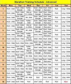 Advanced 18 week marathon plan