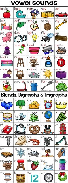 Alphabet, vowel sounds, blends, digraphs, trigraphs charts FREEBIE! By Tweet…