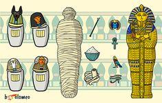 Gli Egizi e La Mummificazione - Lesson Plan Ancient Egypt, Ancient History, Egyptian Mummies, Cairo, 1, Teaching, Comics, Smart Tv, Geography