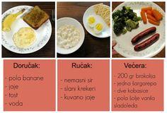 VOJNIČKA dijeta – za 3 dana 5 kilograma manje! ~ Recepti i Ideje