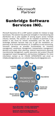 The Microsoft Dynamics AX 365 is a complete ERP system, with an integrated CRM system. Sunbridge is one of the most reliable Microsoft dynamics AX 365 partners in Ohios. We have helped several organizations to implement a system that manages all their processes including finance, warehousing, trade & logistics, accounting, production, master planning, HR and CRM at one place. MS Dynamics AX 365 is a cloud-based application which is easy to implement and use as well. Crm System, Microsoft Dynamics, Resource Management, Cloud Based, Missouri, Read More, Ohio, Improve Yourself, Finance