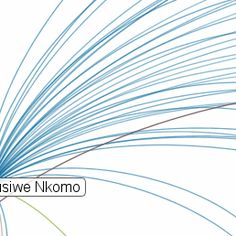 LinkedIn Labs | InMaps - Visualize your LinkedIn network    If you are on LinkedIn, this will give you wonderful perspective as to your contacs