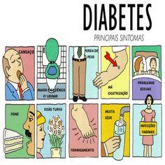 diabetes typ 1 ursachen síntomas del colon