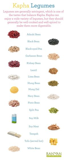 Kapha Legumes – Ayurveda Dosha