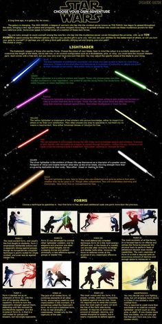[OC] Star Wars CYOA Each one of our classic events has been manufactured by our Star Wars Fan Art, Nave Star Wars, Star Wars Meme, Star Wars Facts, Star Wars Clone Wars, Star Trek, Star Wars Trivia, Star Wars Pictures, Star Wars Images